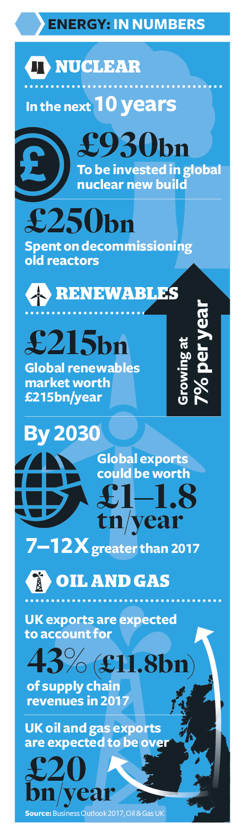 It's time for the UK to become a nation of exporters